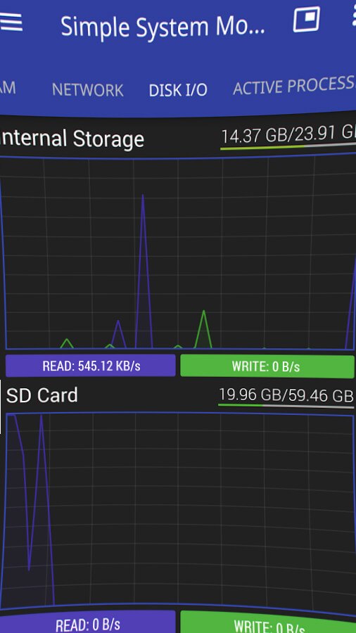 Clean your android by using Simple system monitor