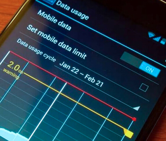 Mobile data you need, save data usage, use limited internet data
