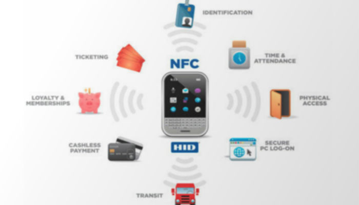 Sharing content through NFC